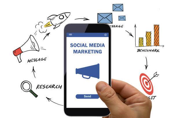 Social Media Marketing At Your Doorstep